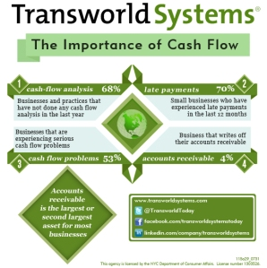Importance-of-Cash-Flow1